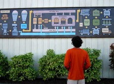 Infographics in the real world