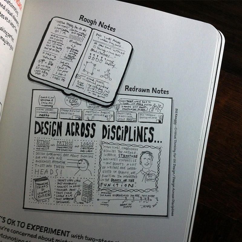 'The Sketchnote Handbook'