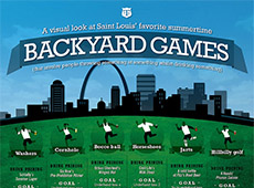St. Louis' favorite backyard games