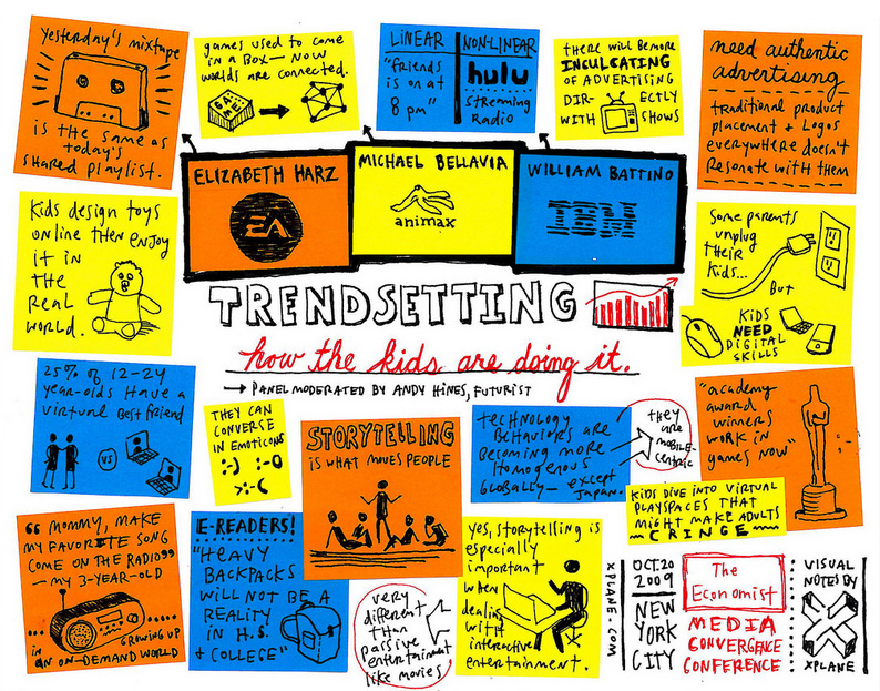 Sketchnotes from The Economist's Media Convergence conference