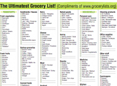 The Ultimatest Grocery List